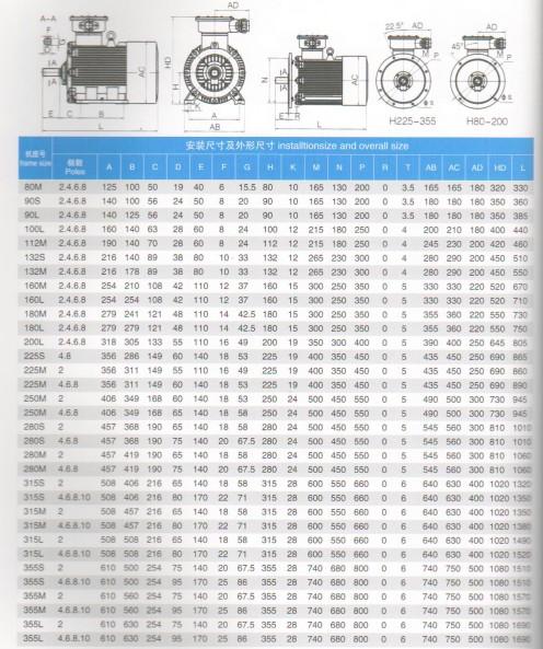 YBK2矿用防爆乐虎国际维一官网安装参数图表